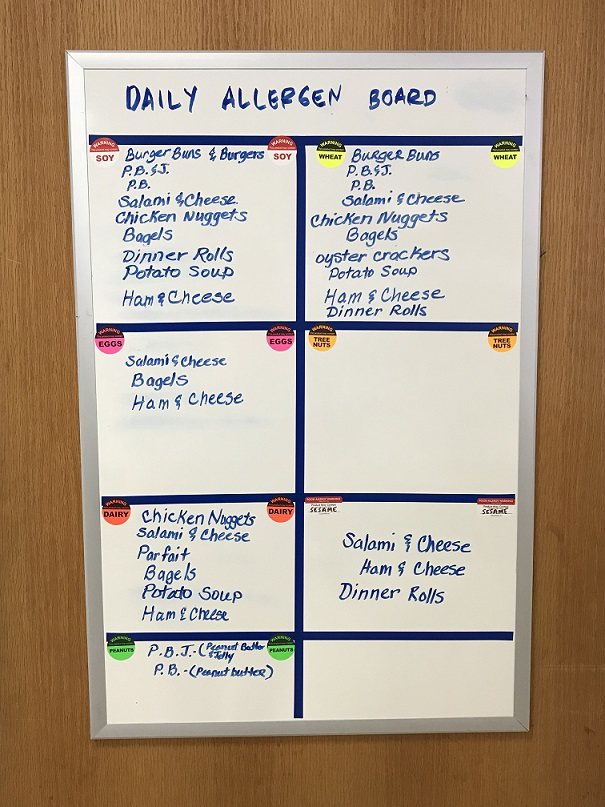 Daily Allergen Board